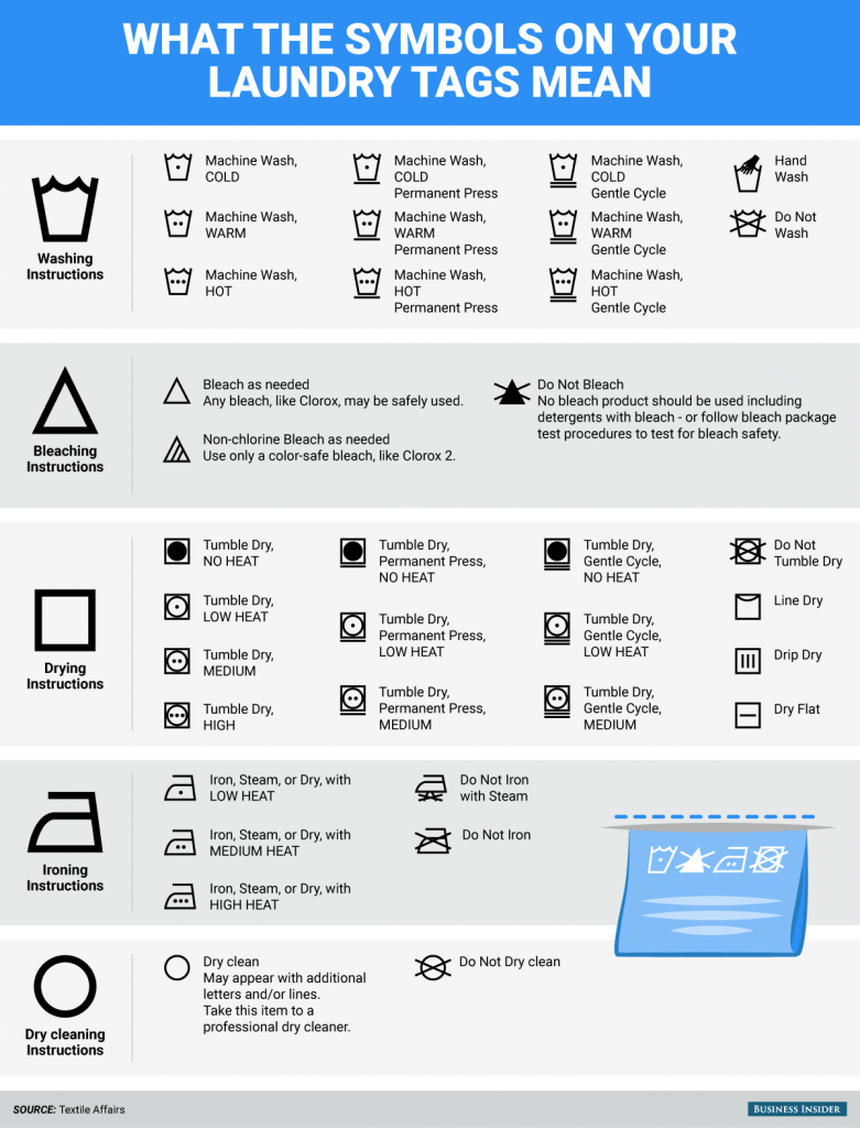 bi-graphic_laundry-tag-icons